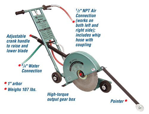 Air-powered Concrete Saw Features