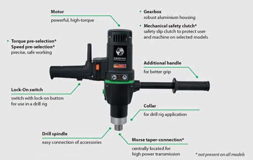 electric drill and drill motor