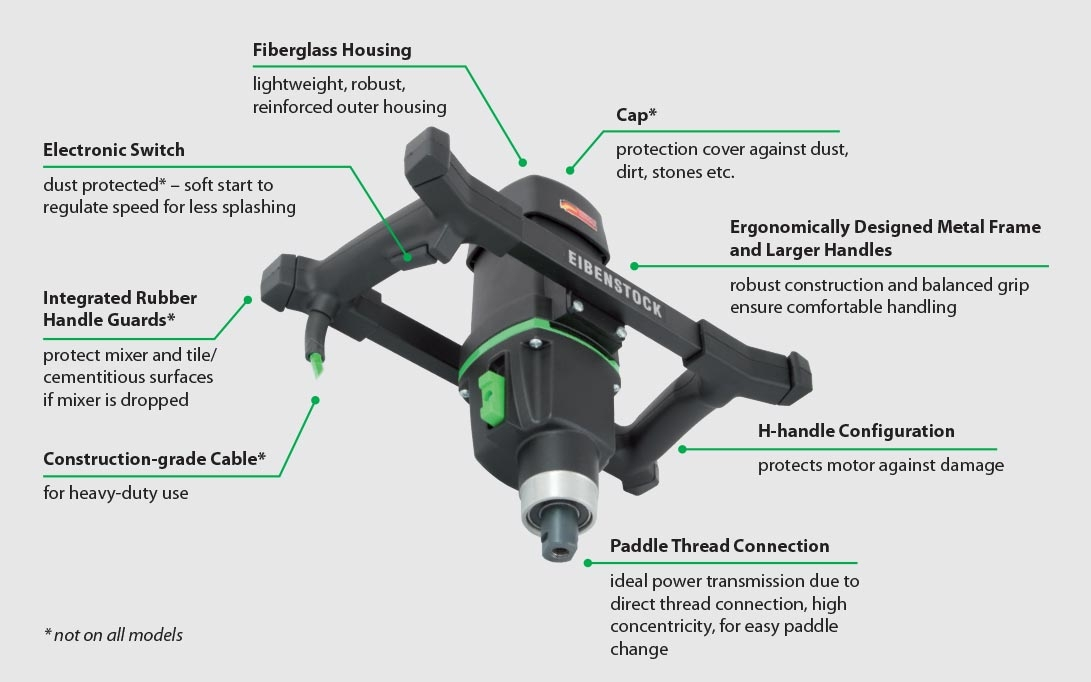 Portable Mixing Drills