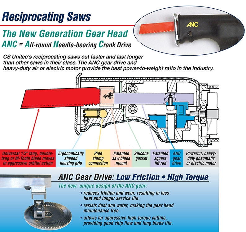 Air Reciprocating Saws Overview