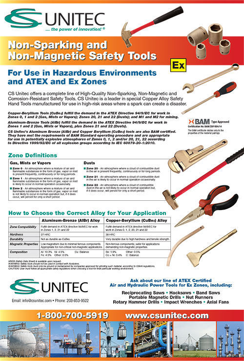 Non-Sparking and Non-Magnetic Safety Tool Poster