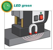 LED verde... la adhesión magnética concuerda con los requisitos mínimos