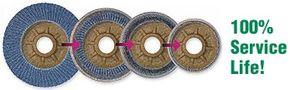 PLANTEX® Discs