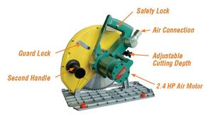 Dry Cutting Circular Saws Parts
